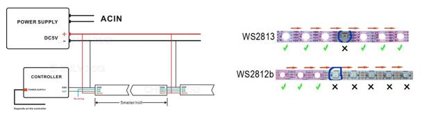 ws2813 ، ws2812 ، ws2811 ، میکرو چیپ
