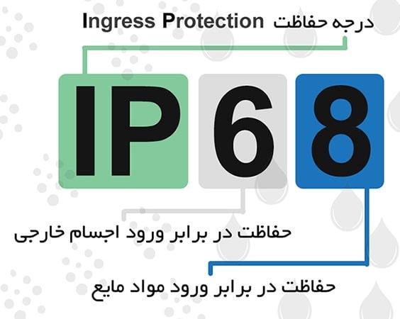 درجه حفاظت محصولات الکتریکی ip