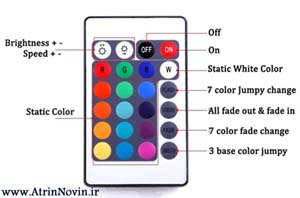 RGB LED Light Control Box , IR 24-Key Remote Control